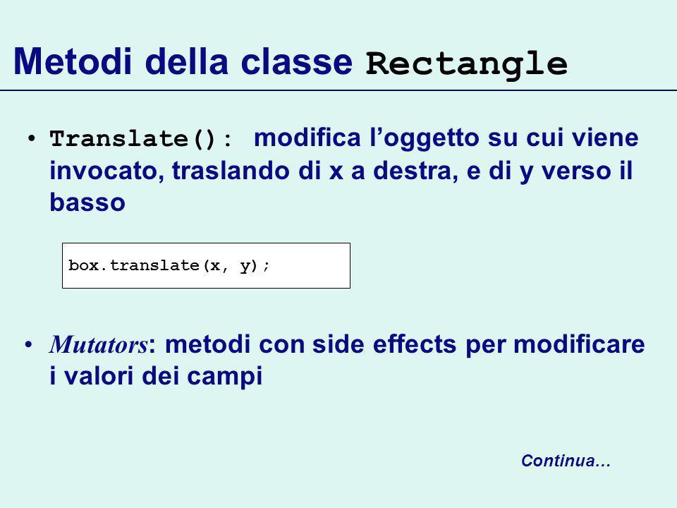 Metodi della classe Rectangle Translate(): modifica loggetto su cui viene invocato, traslando di x a destra, e di y verso il basso Mutators : metodi con side effects per modificare i valori dei campi Continua… box.translate(x, y);