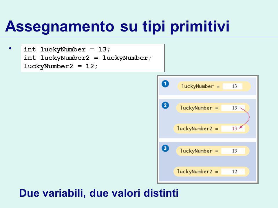 Assegnamento su tipi primitivi int luckyNumber = 13; int luckyNumber2 = luckyNumber; luckyNumber2 = 12; Due variabili, due valori distinti