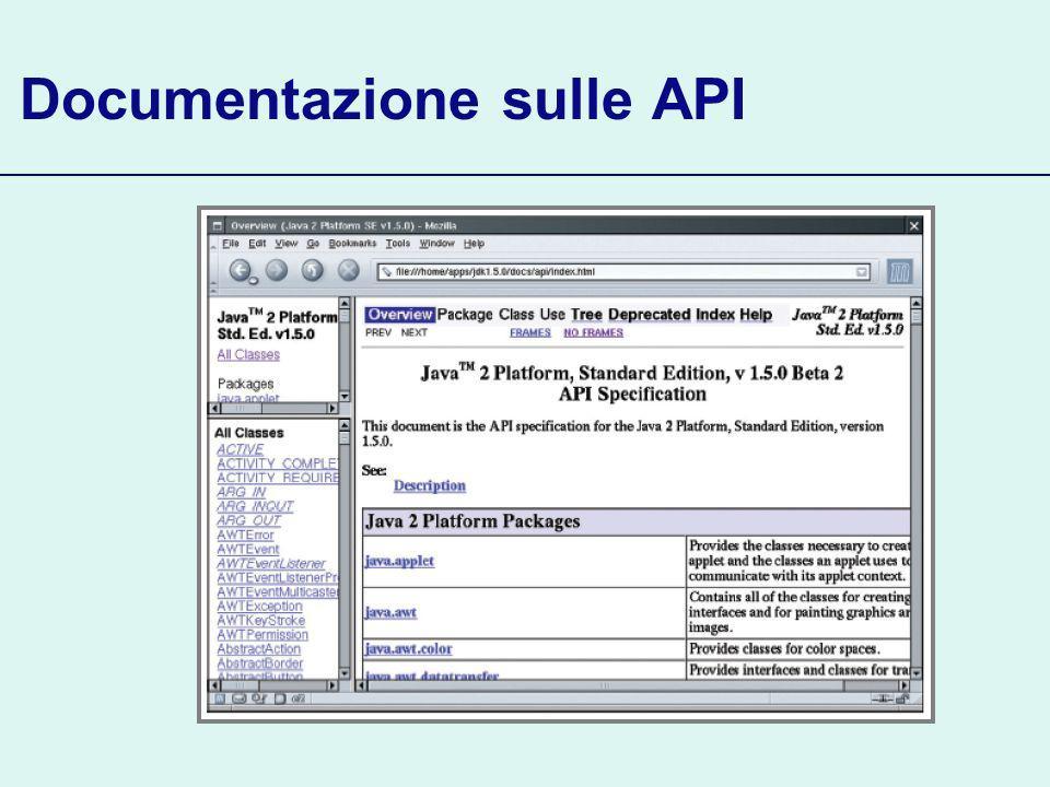 Documentazione sulle API