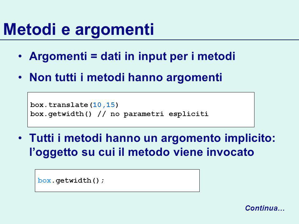 Metodi e argomenti Argomenti = dati in input per i metodi Non tutti i metodi hanno argomenti Tutti i metodi hanno un argomento implicito: loggetto su cui il metodo viene invocato Continua… box.translate(10,15) box.getwidth() // no parametri espliciti box.getwidth();
