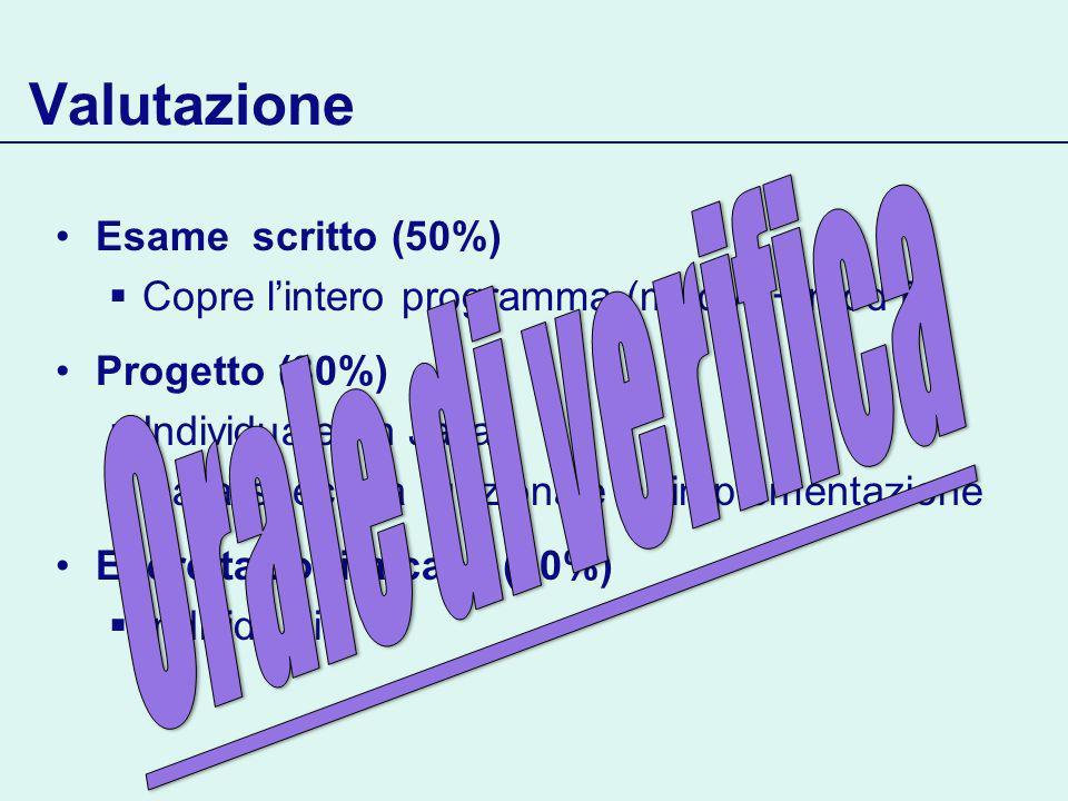 Valutazione Esame scritto (50%) Copre lintero programma (mod A + mod B) Progetto (30%) Individuale, in Java Dalla specifica funzionale allimplementazione Esercitazioni a casa (20%) Individuali