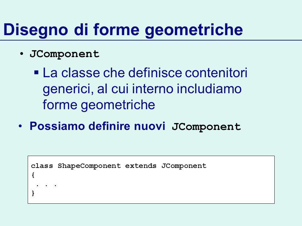 Disegno di forme geometriche JComponent La classe che definisce contenitori generici, al cui interno includiamo forme geometriche Possiamo definire nuovi JComponent class ShapeComponent extends JComponent {...