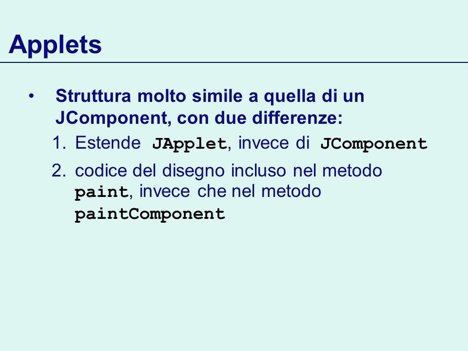 Applets Struttura molto simile a quella di un JComponent, con due differenze: 1.Estende JApplet, invece di JComponent 2.codice del disegno incluso nel metodo paint, invece che nel metodo paintComponent