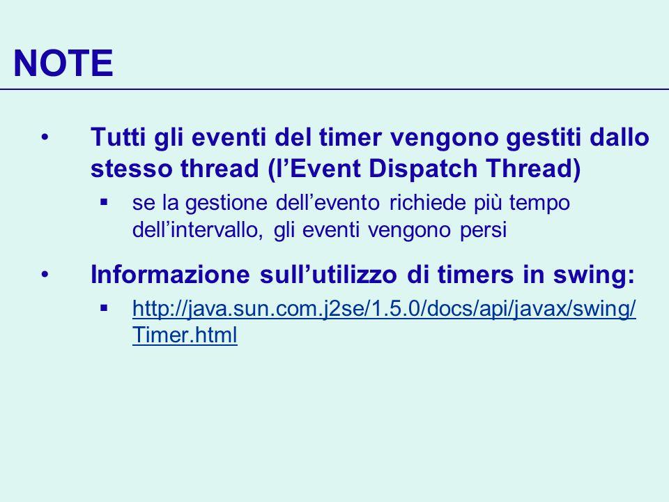 NOTE Tutti gli eventi del timer vengono gestiti dallo stesso thread (lEvent Dispatch Thread) se la gestione dellevento richiede più tempo dellinterval