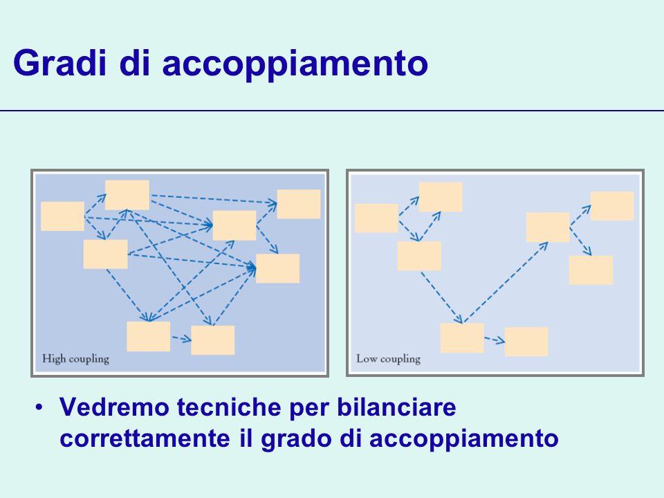 Gradi di accoppiamento Vedremo tecniche per bilanciare correttamente il grado di accoppiamento