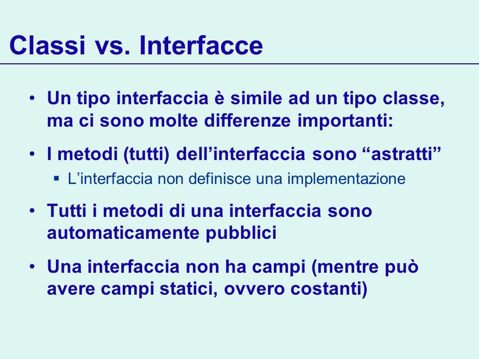 Classi vs. Interfacce Un tipo interfaccia è simile ad un tipo classe, ma ci sono molte differenze importanti: I metodi (tutti) dellinterfaccia sono as