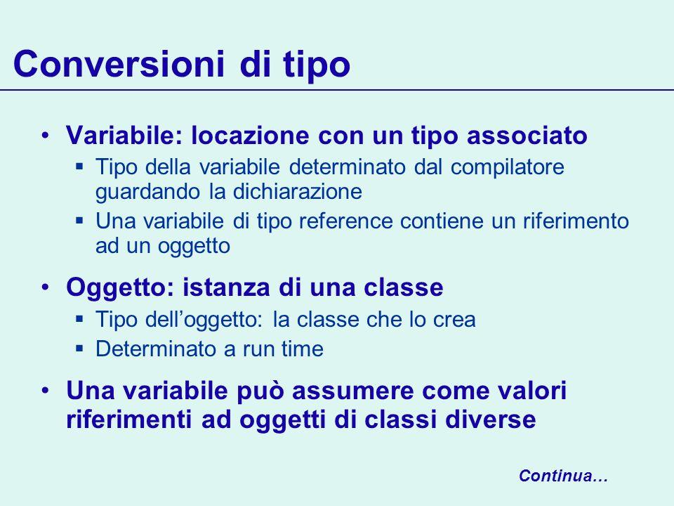 Conversioni di tipo Variabile: locazione con un tipo associato Tipo della variabile determinato dal compilatore guardando la dichiarazione Una variabi