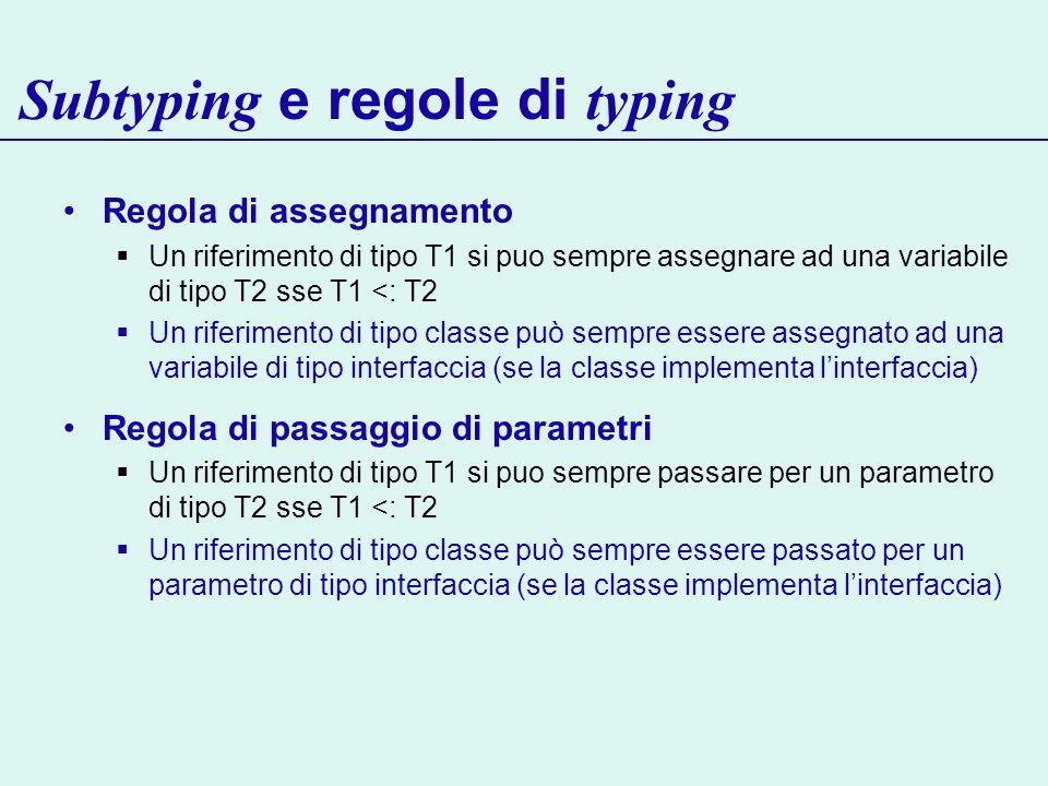 Subtyping e regole di typing Regola di assegnamento Un riferimento di tipo T1 si puo sempre assegnare ad una variabile di tipo T2 sse T1 <: T2 Un rife