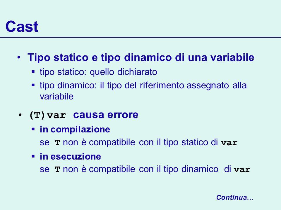 Cast Tipo statico e tipo dinamico di una variabile tipo statico: quello dichiarato tipo dinamico: il tipo del riferimento assegnato alla variabile (T)