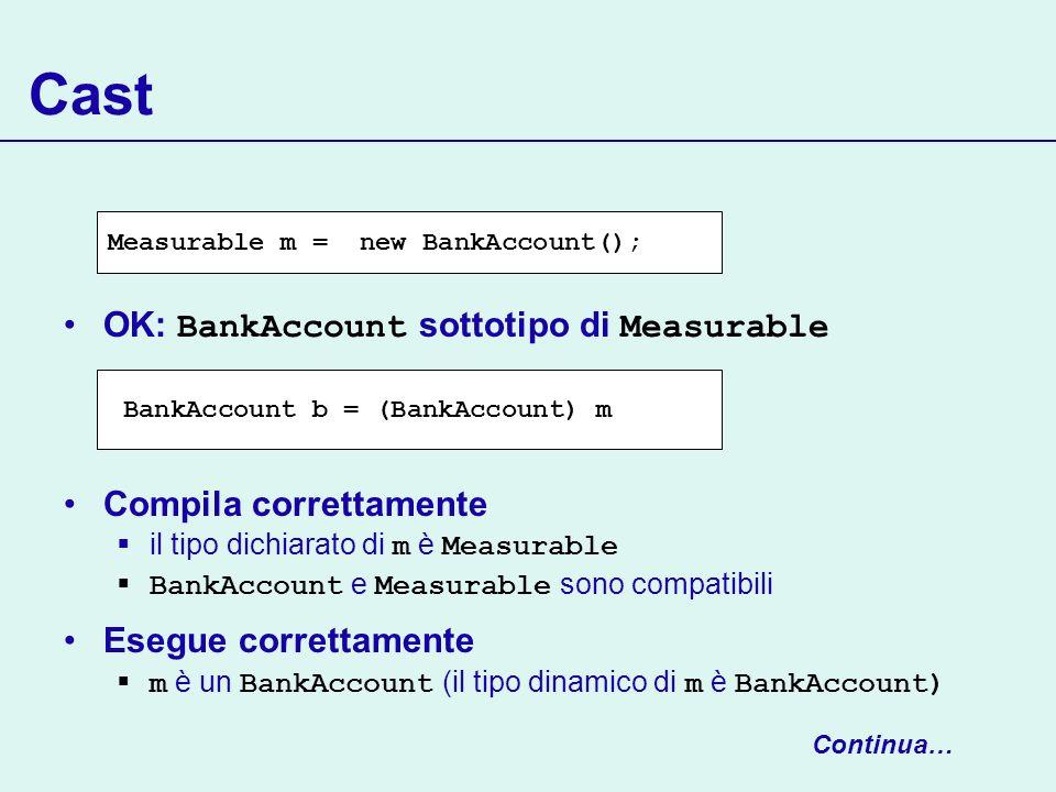 Cast OK: BankAccount sottotipo di Measurable Compila correttamente il tipo dichiarato di m è Measurable BankAccount e Measurable sono compatibili Eseg