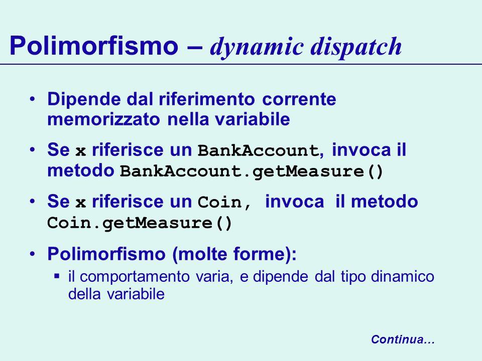 Polimorfismo – dynamic dispatch Dipende dal riferimento corrente memorizzato nella variabile Se x riferisce un BankAccount, invoca il metodo BankAccou