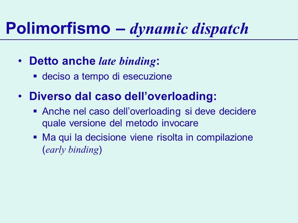 Polimorfismo – dynamic dispatch Detto anche late binding : deciso a tempo di esecuzione Diverso dal caso delloverloading: Anche nel caso delloverloadi