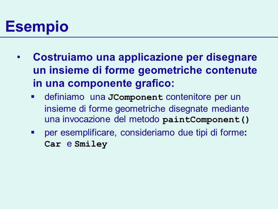 Costruiamo una applicazione per disegnare un insieme di forme geometriche contenute in una componente grafico: definiamo una JComponent contenitore pe