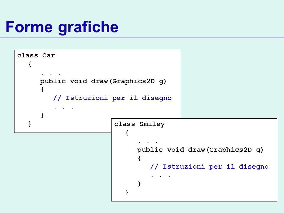 Forme grafiche class Car {... public void draw(Graphics2D g) { // Istruzioni per il disegno... } } class Smiley {... public void draw(Graphics2D g) {