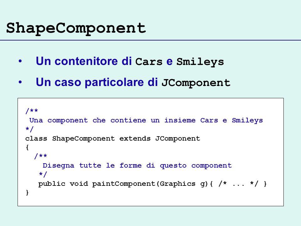Un contenitore di Cars e Smileys Un caso particolare di JComponent ShapeComponent /** Una component che contiene un insieme Cars e Smileys */ class Sh