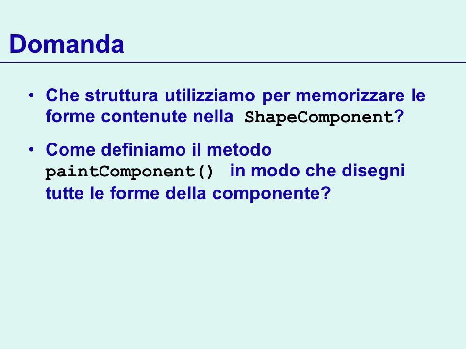 Domanda Che struttura utilizziamo per memorizzare le forme contenute nella ShapeComponent ? Come definiamo il metodo paintComponent() in modo che dise
