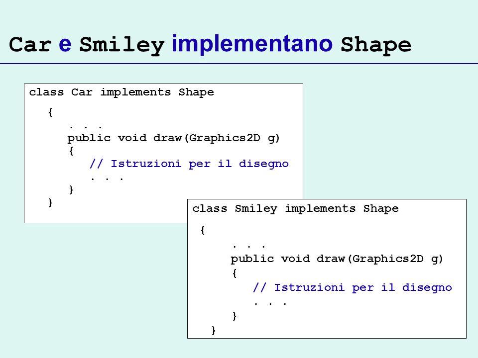 Car e Smiley implementano Shape class Car implements Shape {... public void draw(Graphics2D g) { // Istruzioni per il disegno... } } class Smiley impl