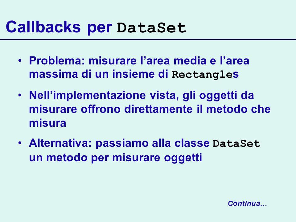 Callbacks per DataSet Problema: misurare larea media e larea massima di un insieme di Rectangle s Nellimplementazione vista, gli oggetti da misurare o