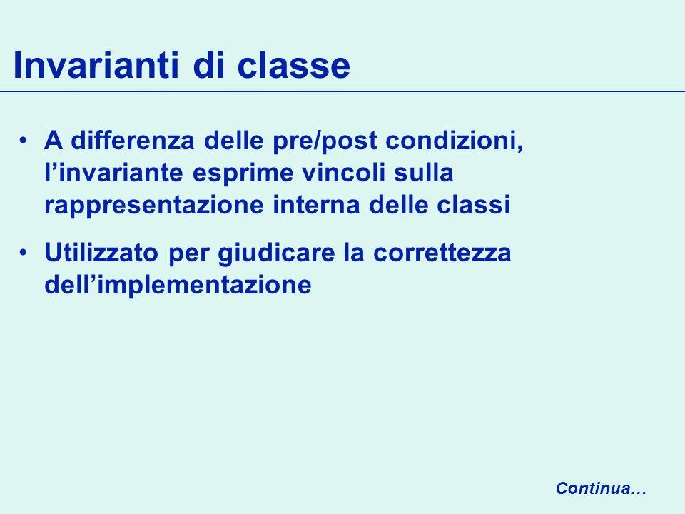 Invarianti di classe A differenza delle pre/post condizioni, linvariante esprime vincoli sulla rappresentazione interna delle classi Utilizzato per giudicare la correttezza dellimplementazione Continua…