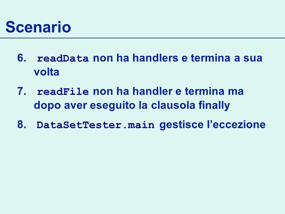 Scenario 6.readData non ha handlers e termina a sua volta 7.