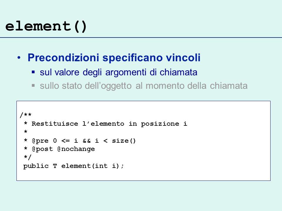 Precondizioni specificano vincoli sul valore degli argomenti di chiamata sullo stato delloggetto al momento della chiamata element() /** * Restituisce lelemento in posizione i * * @pre 0 <= i && i < size() * @post @nochange */ public T element(int i);