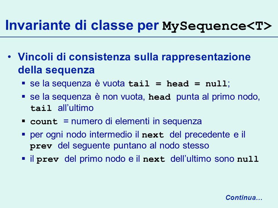 Invariante di classe per MySequence Vincoli di consistenza sulla rappresentazione della sequenza se la sequenza è vuota tail = head = null ; se la sequenza è non vuota, head punta al primo nodo, tail allultimo count = numero di elementi in sequenza per ogni nodo intermedio il next del precedente e il prev del seguente puntano al nodo stesso il prev del primo nodo e il next dellultimo sono null Continua…