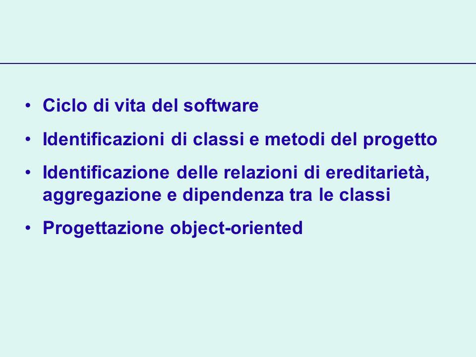 Ciclo di vita del software Identificazioni di classi e metodi del progetto Identificazione delle relazioni di ereditarietà, aggregazione e dipendenza