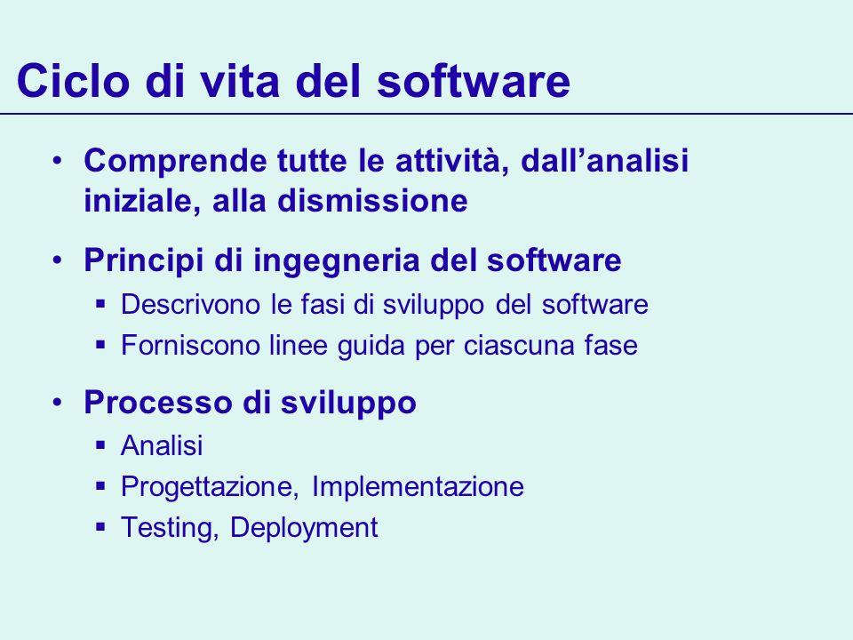Ciclo di vita del software Comprende tutte le attività, dallanalisi iniziale, alla dismissione Principi di ingegneria del software Descrivono le fasi