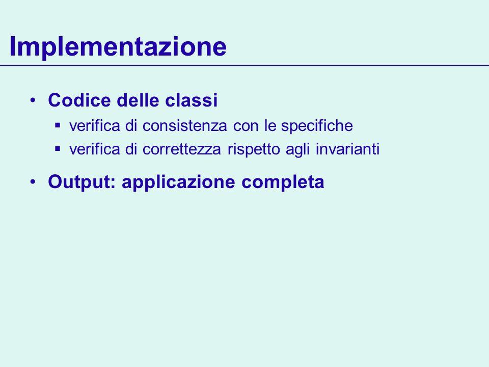 Implementazione Codice delle classi verifica di consistenza con le specifiche verifica di correttezza rispetto agli invarianti Output: applicazione co