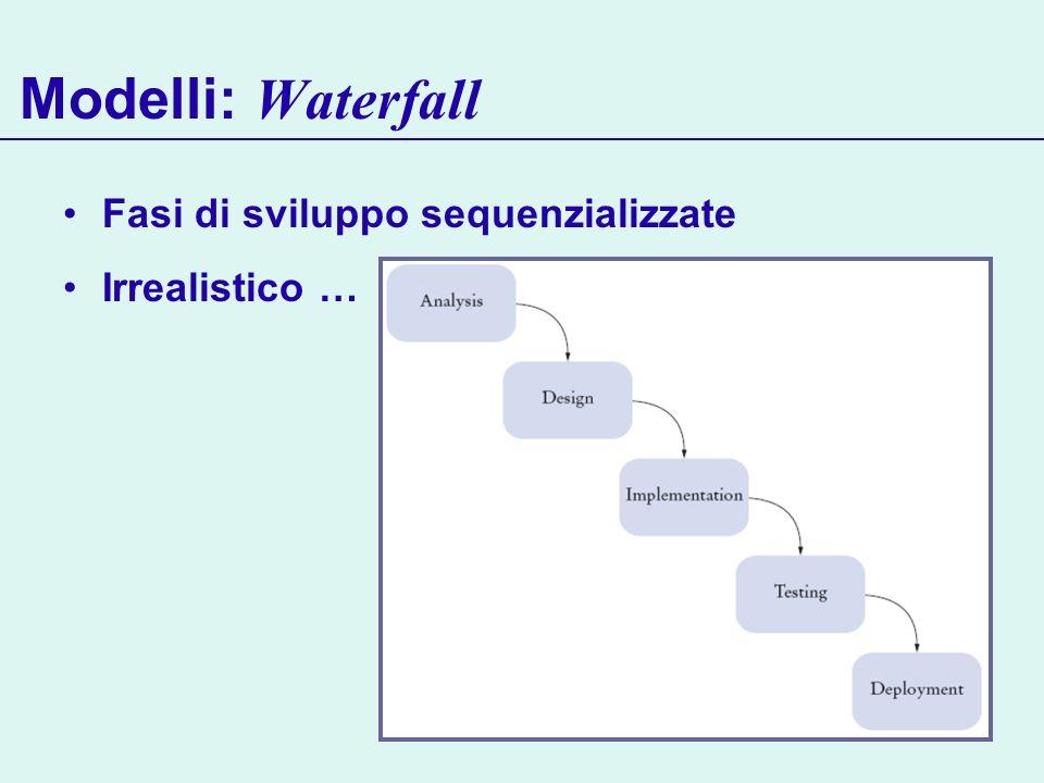 Modelli: Waterfall Fasi di sviluppo sequenzializzate Irrealistico …