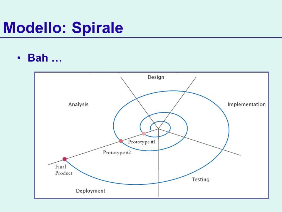Modello: Spirale Bah …