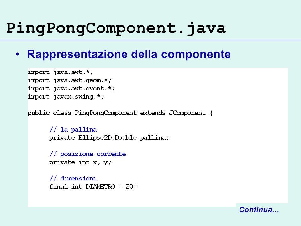 PingPongComponent.java Rappresentazione della componente Continua…
