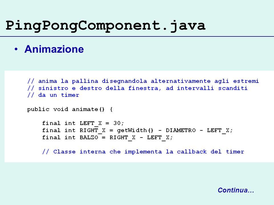 PingPongComponent.java Continua… Animazione