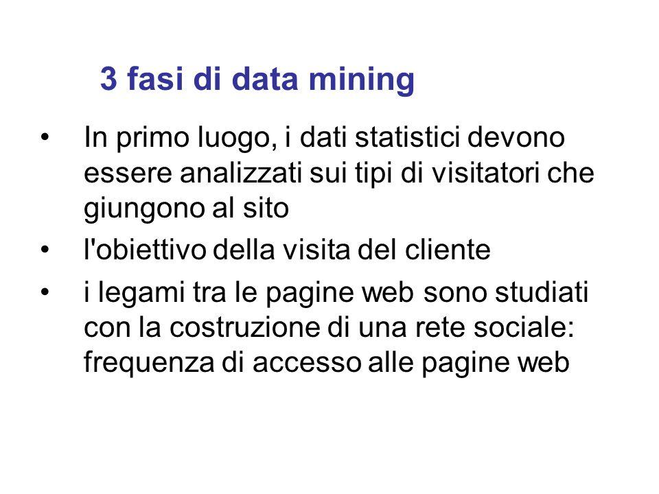 3 fasi di data mining In primo luogo, i dati statistici devono essere analizzati sui tipi di visitatori che giungono al sito l'obiettivo della visita