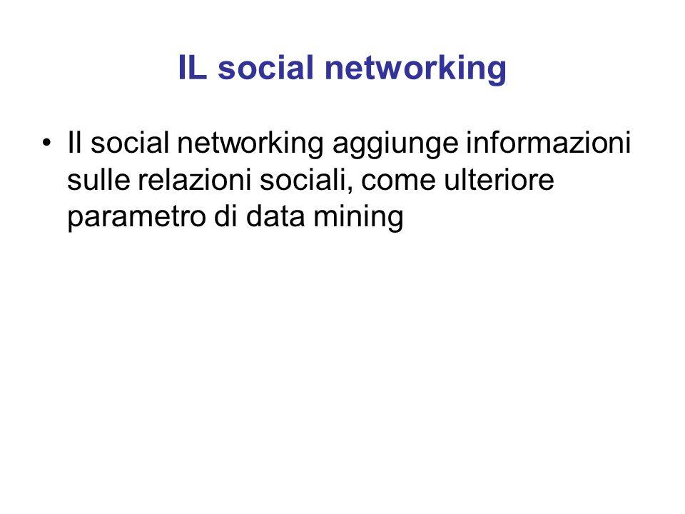 IL social networking Il social networking aggiunge informazioni sulle relazioni sociali, come ulteriore parametro di data mining