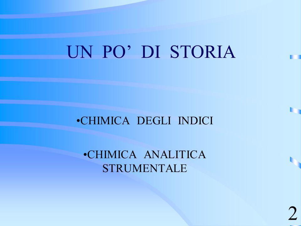 UN PO DI STORIA CHIMICA DEGLI INDICI CHIMICA ANALITICA STRUMENTALE 2