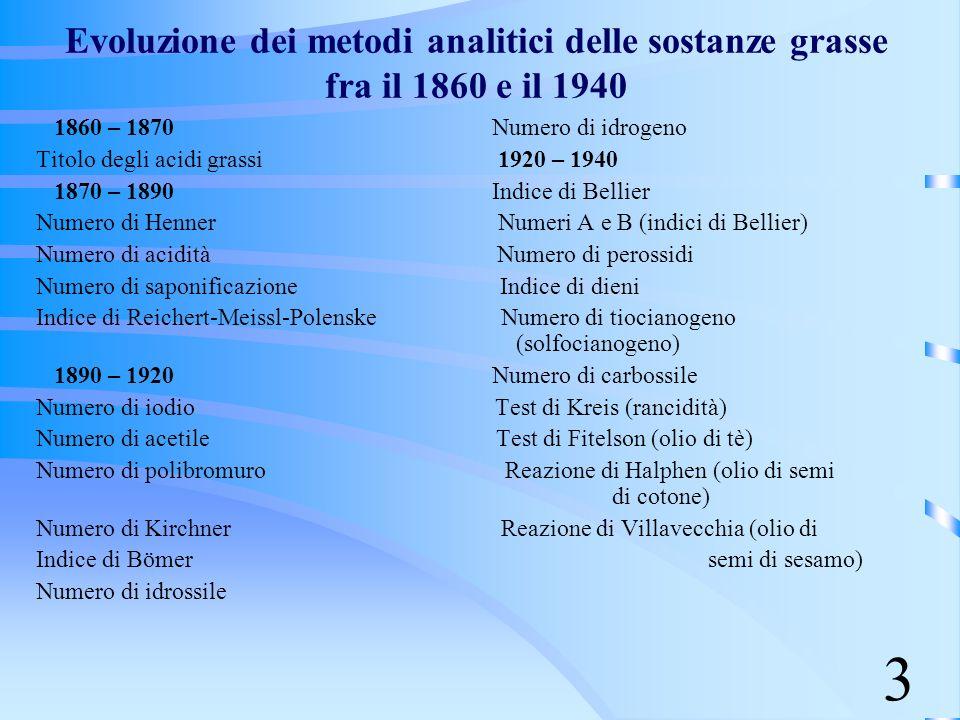 3 Evoluzione dei metodi analitici delle sostanze grasse fra il 1860 e il 1940 1860 – 1870 Numero di idrogeno Titolo degli acidi grassi 1920 – 1940 187