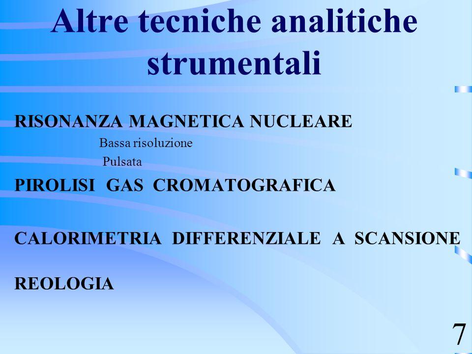 Altre tecniche analitiche strumentali RISONANZA MAGNETICA NUCLEARE Bassa risoluzione Pulsata PIROLISI GAS CROMATOGRAFICA CALORIMETRIA DIFFERENZIALE A