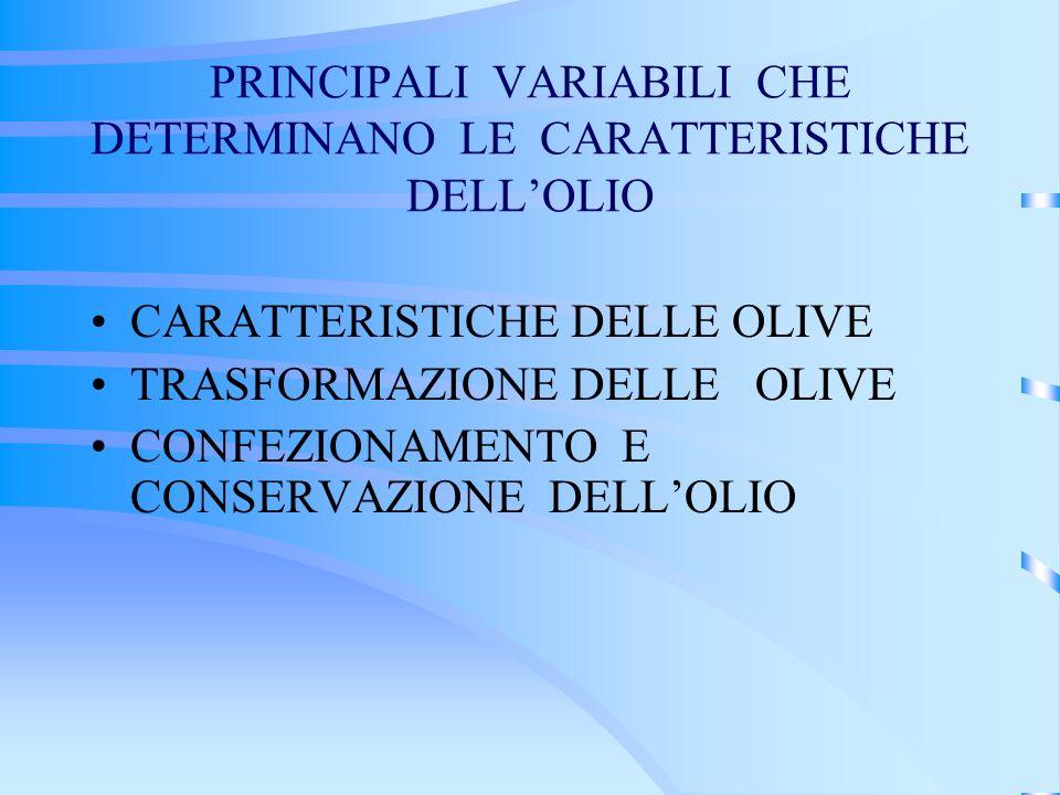 PRINCIPALI VARIABILI CHE DETERMINANO LE CARATTERISTICHE DELLOLIO CARATTERISTICHE DELLE OLIVE TRASFORMAZIONE DELLE OLIVE CONFEZIONAMENTO E CONSERVAZION