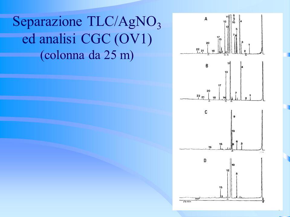 Separazione TLC/AgNO 3 ed analisi CGC (OV1) (colonna da 25 m)