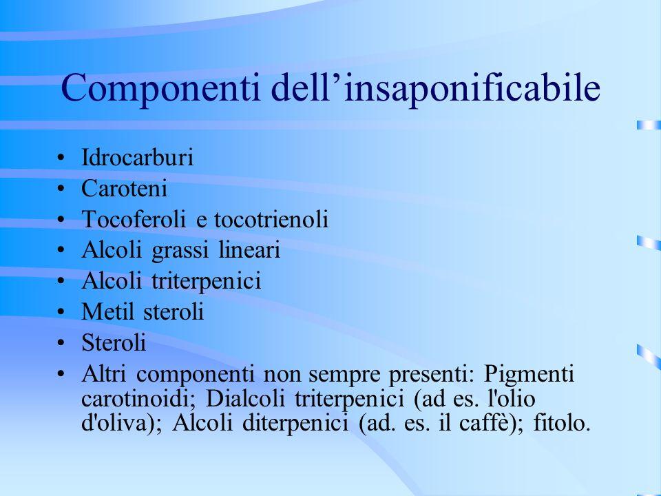 Componenti dellinsaponificabile Idrocarburi Caroteni Tocoferoli e tocotrienoli Alcoli grassi lineari Alcoli triterpenici Metil steroli Steroli Altri c