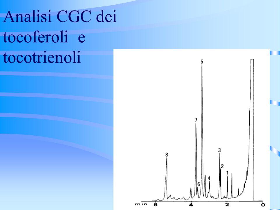 Analisi CGC dei tocoferoli e tocotrienoli