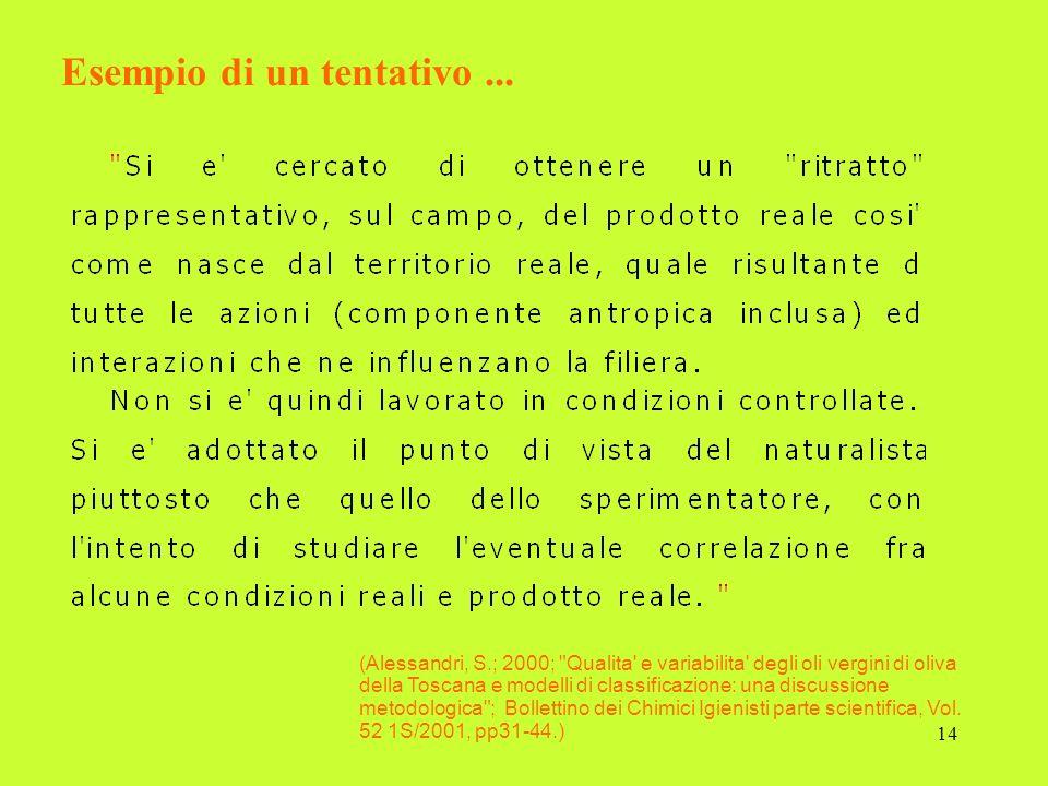 14 Esempio di un tentativo... (Alessandri, S.; 2000;