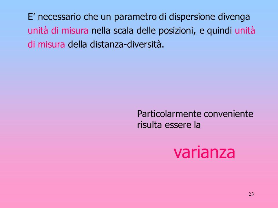 23 E necessario che un parametro di dispersione divenga unità di misura nella scala delle posizioni, e quindi unità di misura della distanza-diversità