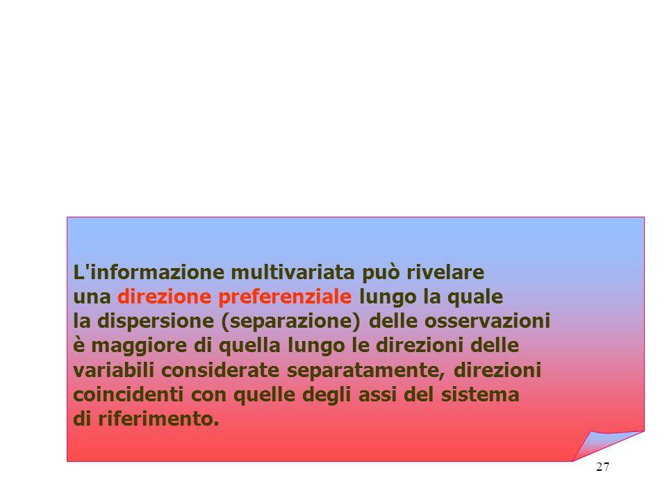27 L'informazione multivariata può rivelare una direzione preferenziale lungo la quale la dispersione (separazione) delle osservazioni è maggiore di q