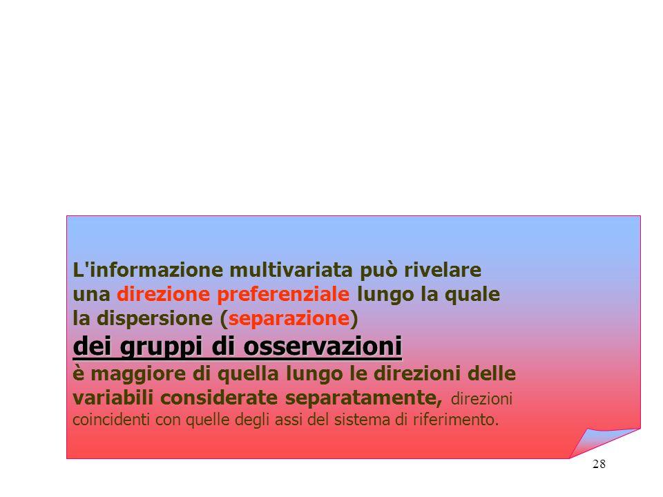 28 L'informazione multivariata può rivelare una direzione preferenziale lungo la quale la dispersione (separazione) dei gruppi di osservazioni è maggi