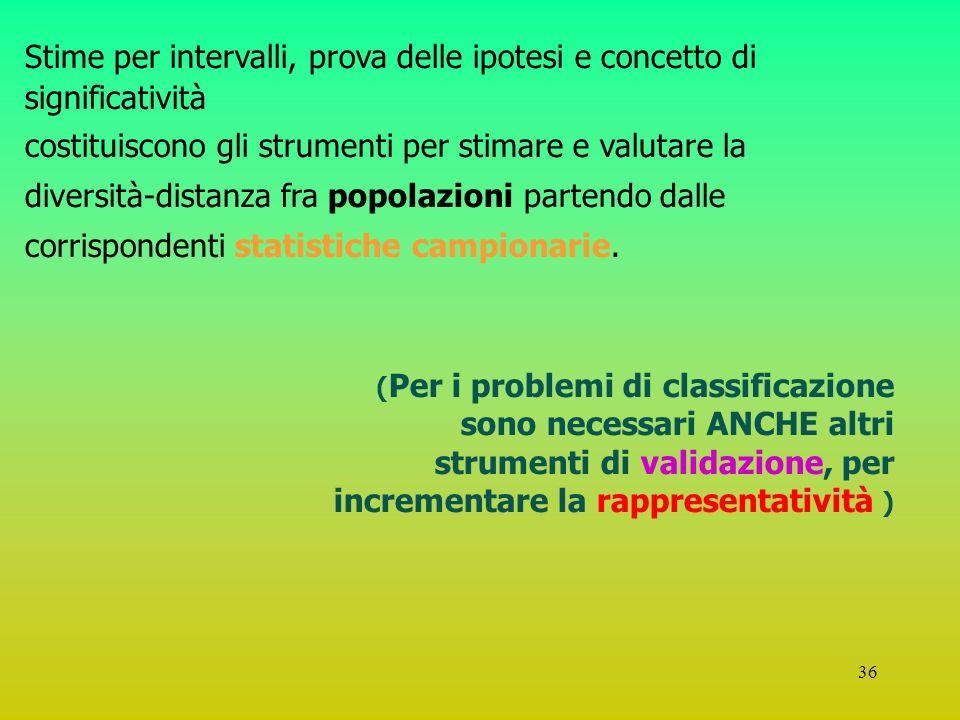 36 ( Per i problemi di classificazione sono necessari ANCHE altri strumenti di validazione, per incrementare la rappresentatività ) Stime per interval