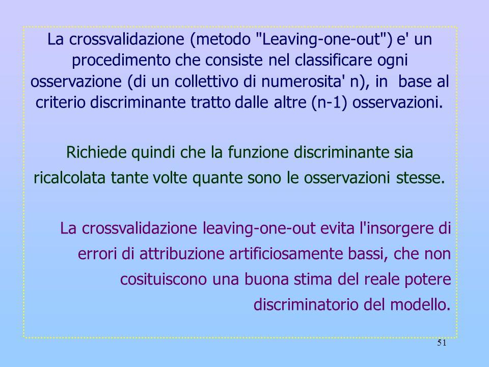 51 La crossvalidazione (metodo