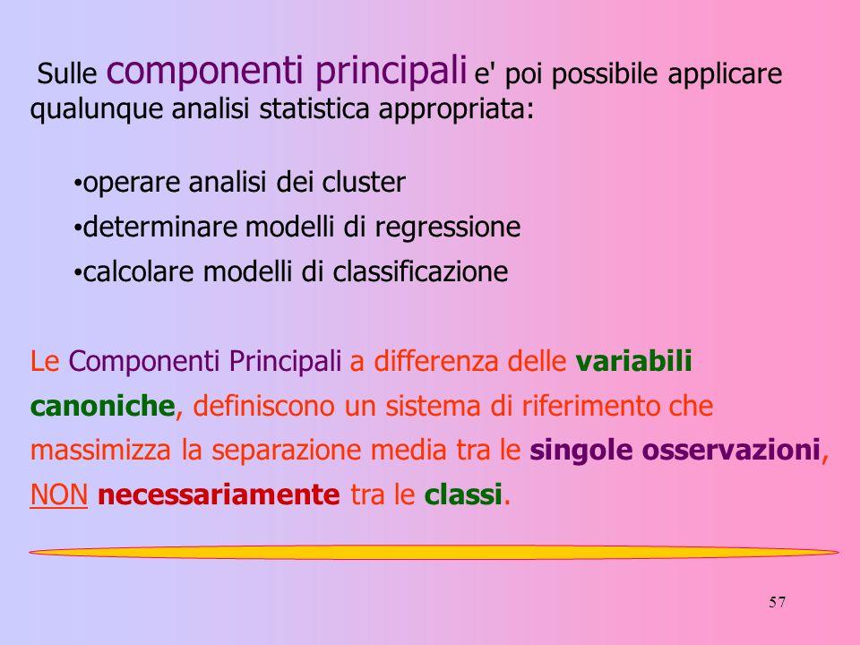 57 Sulle componenti principali e' poi possibile applicare qualunque analisi statistica appropriata: operare analisi dei cluster determinare modelli di