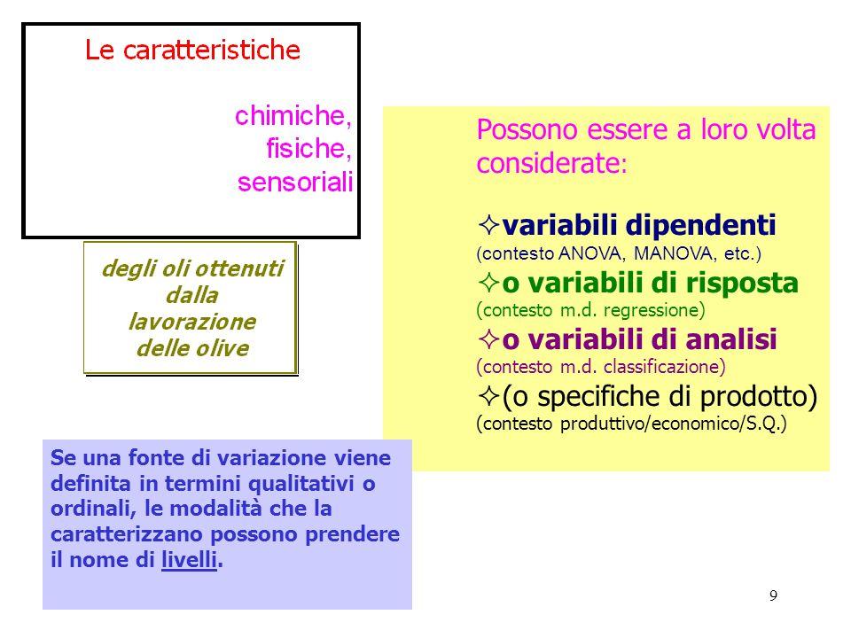 9 Possono essere a loro volta considerate : variabili dipendenti (contesto ANOVA, MANOVA, etc.) o variabili di risposta (contesto m.d. regressione) o